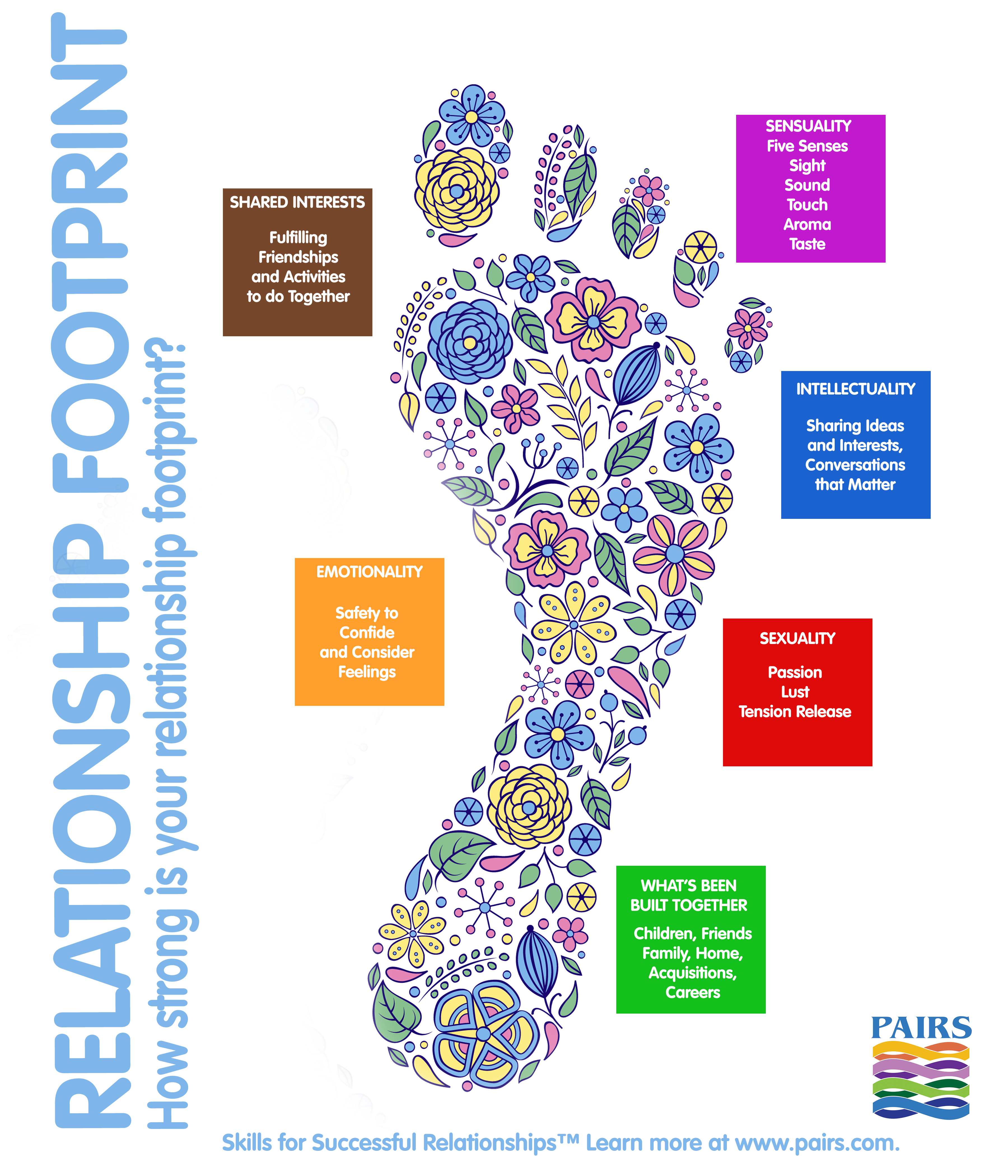 relationship_footprint